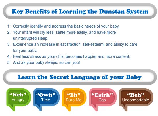 Benefits of Dunstan Baby Language